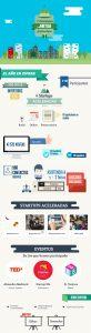 infografía del primer aniversario de Metxa