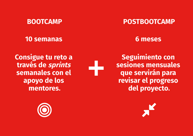 BOOTCAMP+POSTBOOTCAMP