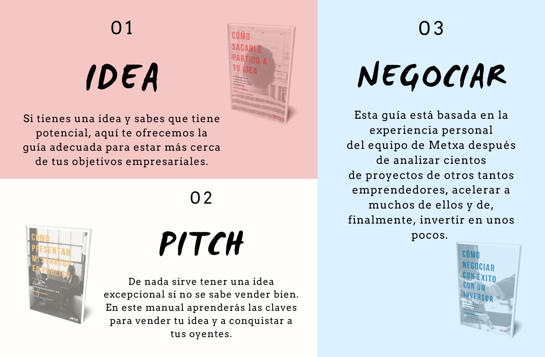Guías para Emprendedores 3x1